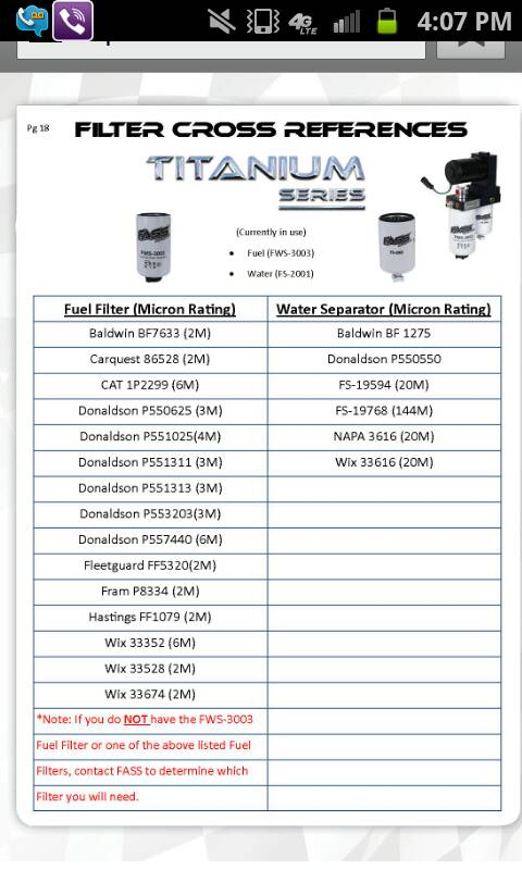 wix fuel filters fass titanium 150 filter options dodge cummins diesel forum wix fuel filters lookup fass titanium 150 filter options dodge cummins diesel forum