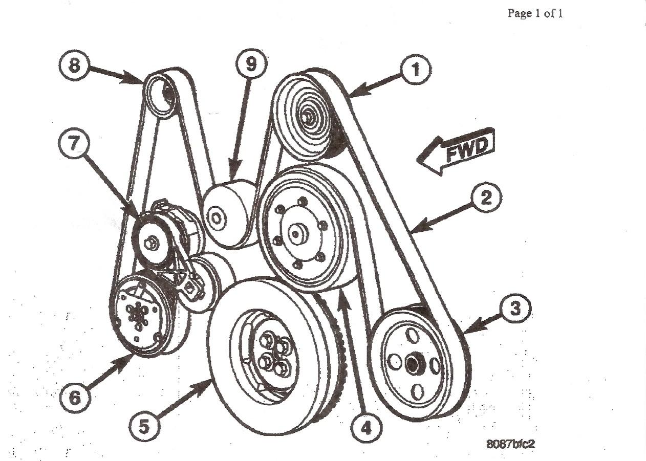 Serpentine belt won't go back on   Dodge Cummins Diesel ForumCummins Forum