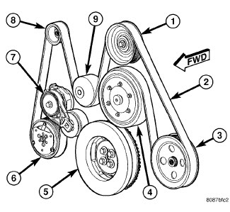need help asap with belt change!!! - dodge cummins diesel ... dodge 2500 57 hemi serpentine belt diagram 2012 dodge ram 57 hemi serpentine belt diagram #4