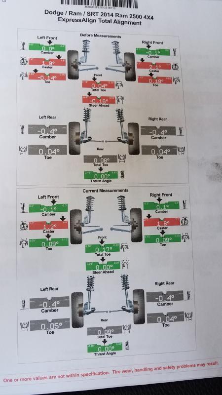 D Alignment Help on 2013 Dodge Ram 2500 4x4