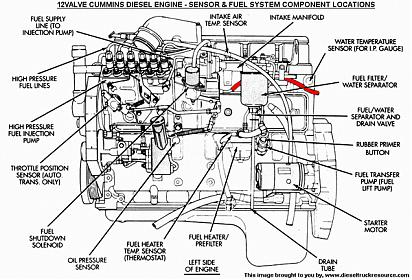 14508 Fuel Line Replacement on 94 ford f 150 engine diagram