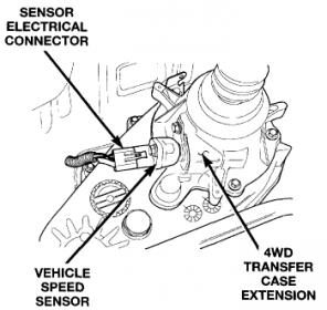 how to clean abs sensor ring on a 2010 caliber
