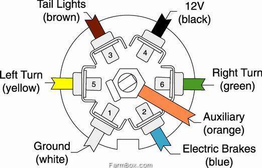 wiring diagram for trailer lights the wiring diagram rewiring a 7 pin connector wire colors dodge cummins diesel forum · trailer wiring diagram