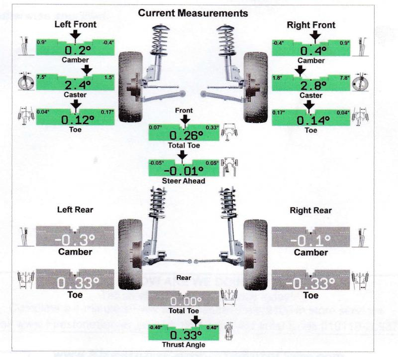 Alignment - Dodge Cummins Diesel Forum