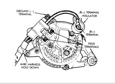 alternator output wire bad dodge cummins diesel forum rh cumminsforum com 1994 dodge cummins alternator wiring diagram dodge ram alternator wiring diagram