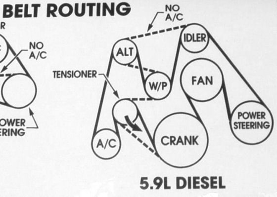 Serpentine Belt Diagram Dodge Cummins Diesel Forum