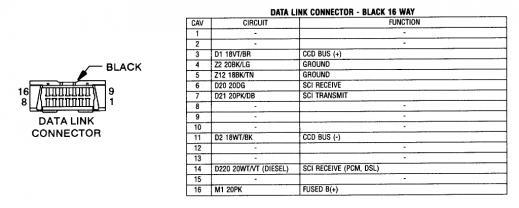 dodge ram pcm wiring diagram image 2001 dodge ram 1500 pcm wiring diagram 2001 auto wiring diagram on 2003 dodge ram 1500