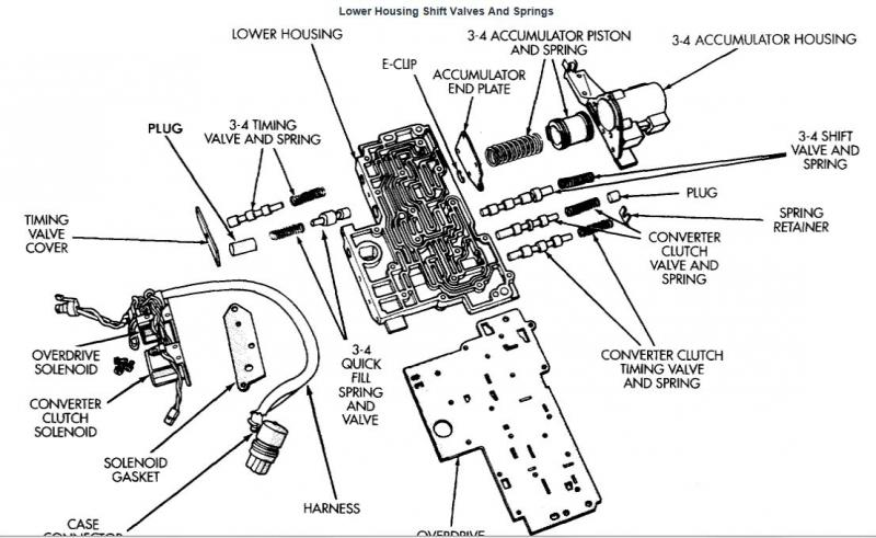 Dodge 47re Wiring Diagram Wiring Diagram Clone Clone Reteimpresesabina It