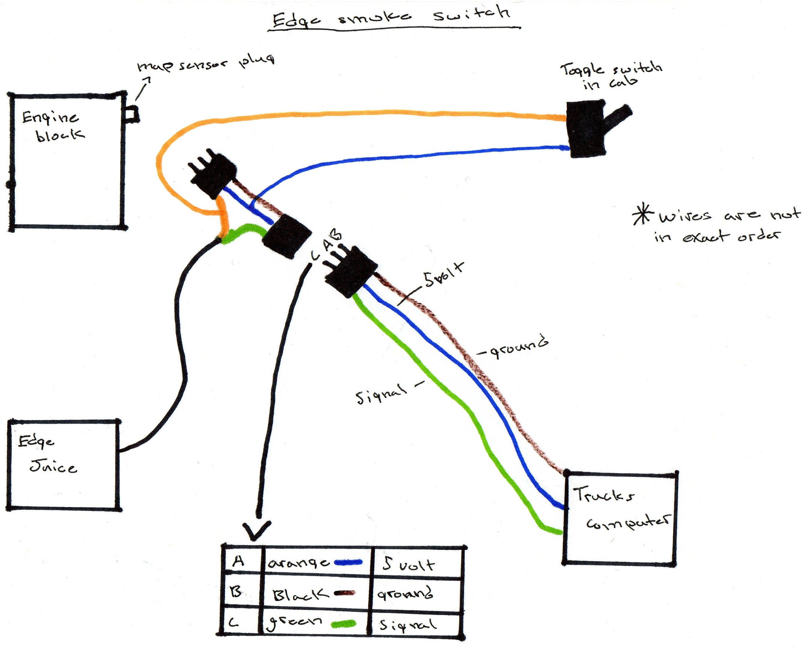 turn smoke switch off no boost on gauge dodge cummins diesel forum rh cumminsforum com Cummins Diesel Engine Diagram Cummins N14 Wiring-Diagram