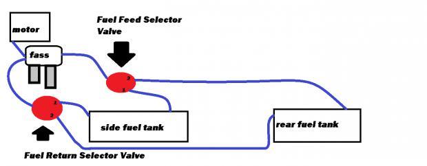 [SCHEMATICS_4LK]   | Fass Fuel System Wiring Diagram |  |