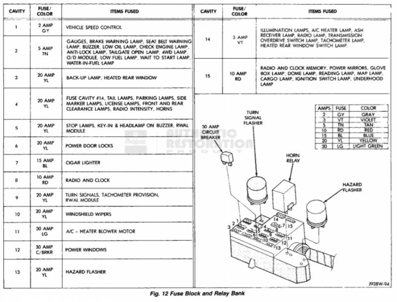 1st Gen Fuse Box    Diagram     Dodge Cummins Diesel Forum
