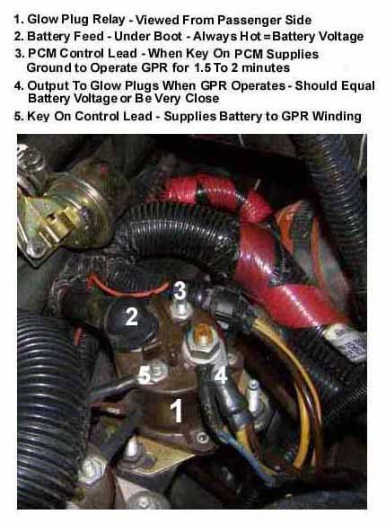 150 Wiring Diagram On 7 3 Powerstroke Injector Circuit Wiring Diagram