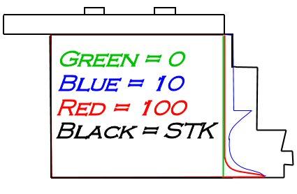 Fuel Plate Profiles - NC-plateprofiles0ny.jpg