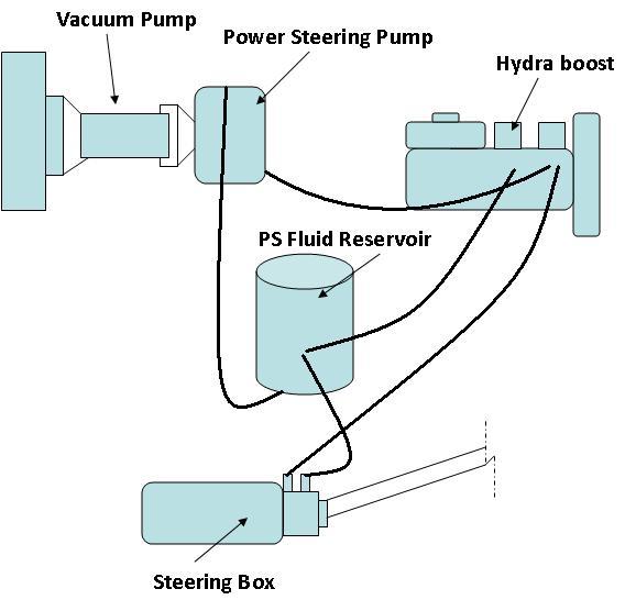 92 5.9 12Valve Power Steering Pump Help - Dodge Cummins Diesel Forum