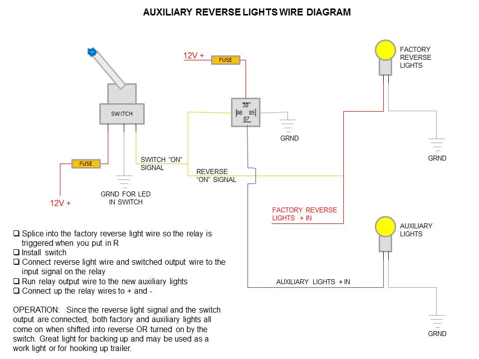 Wiring Diagram For 2014 Ram Backup Camera on 1992 ford f 150 wiring