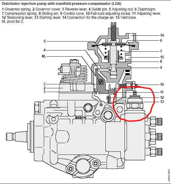 how to change td42 fuel cut solenoid
