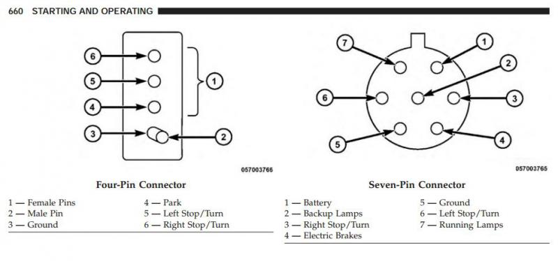 Dodge Ram Trailer Connector Wiring Diagram