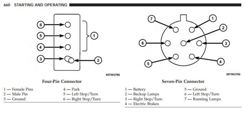 Trailer Plug Wiring Schematic