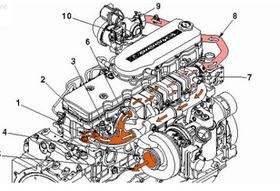 2004 Range Rover Air Suspension Diagram additionally RepairGuideContent furthermore Top Drive System 2724961 further Piratstudenterna se photographyuzkd PowerWindowSwitchWiringDiagram together with Picture Of 2017 Gmc Canyon Crew Cab 2017 Gmc Canyon Diesel 2017 Gmc. on gmc brake system diagram