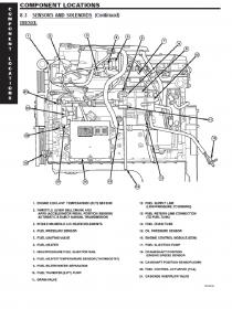 [EQHS_1162]  Engine compartment component diagram | Dodge Cummins Diesel Forum | Dodge Diesel Engine Diagram |  | Cummins Forum